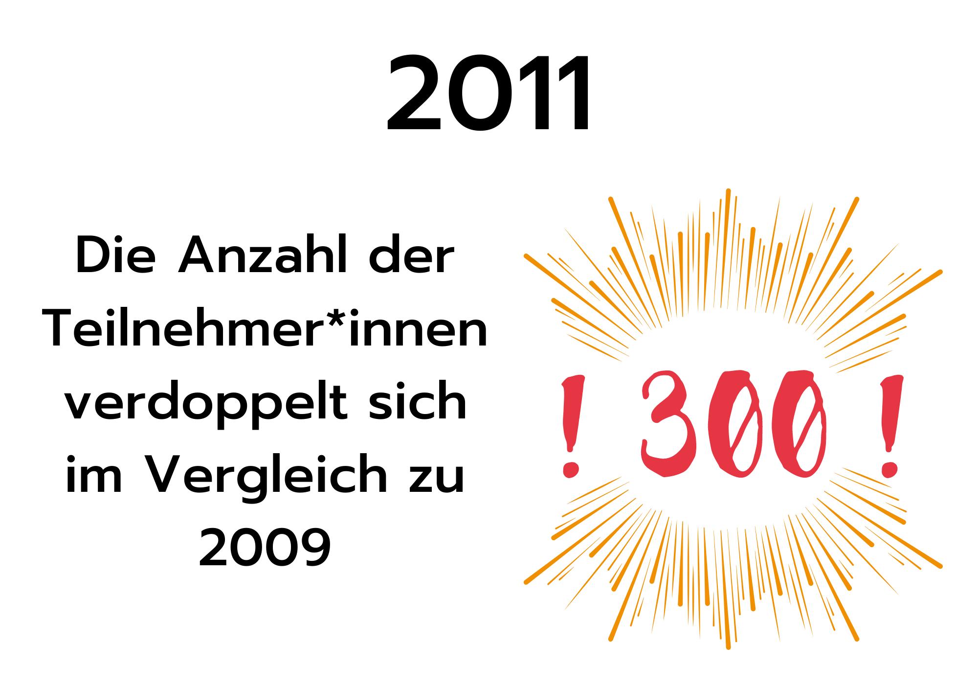 Site web Europod Histoire en allemand (8)