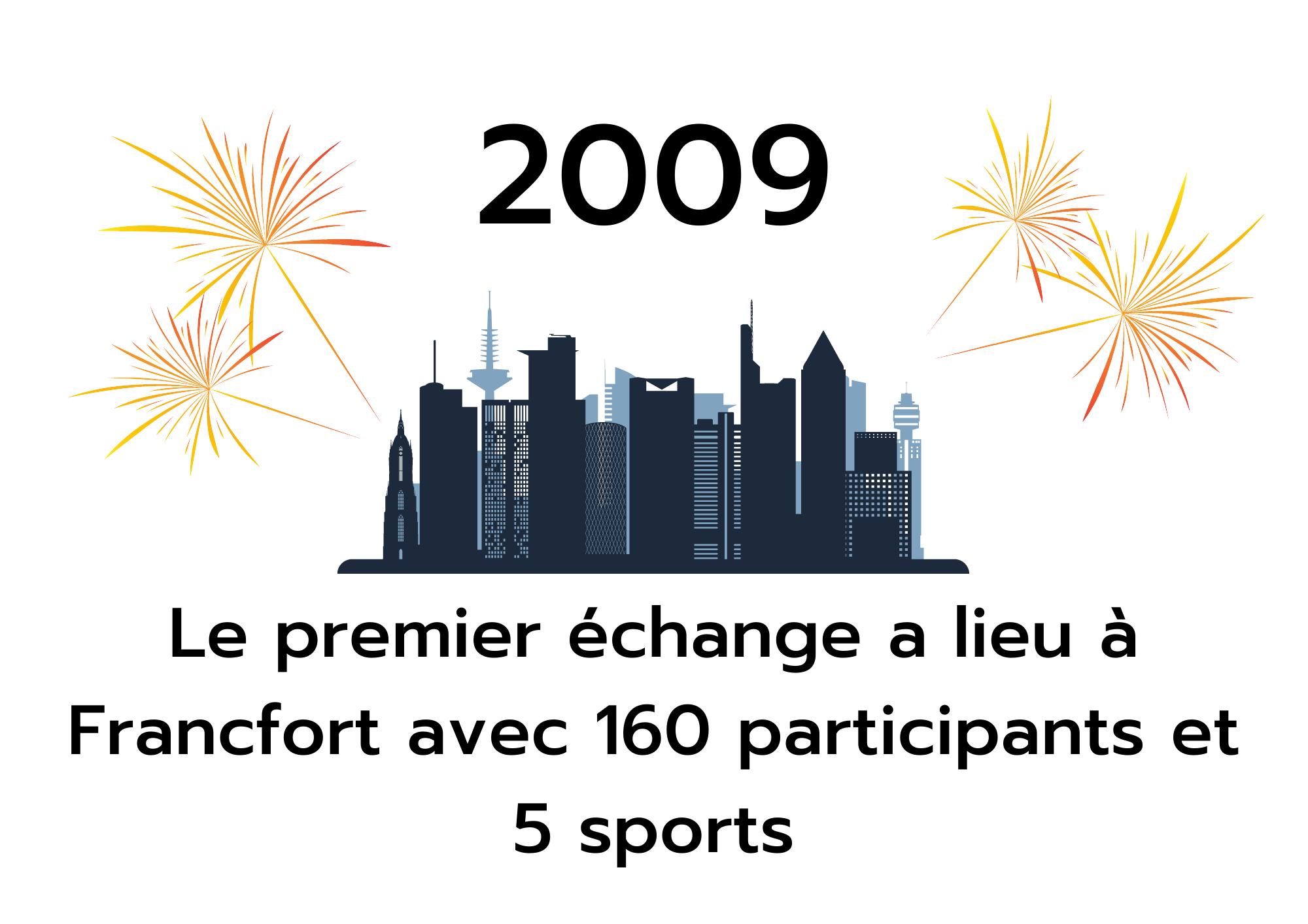 Site web Europod Histoire en français (5)