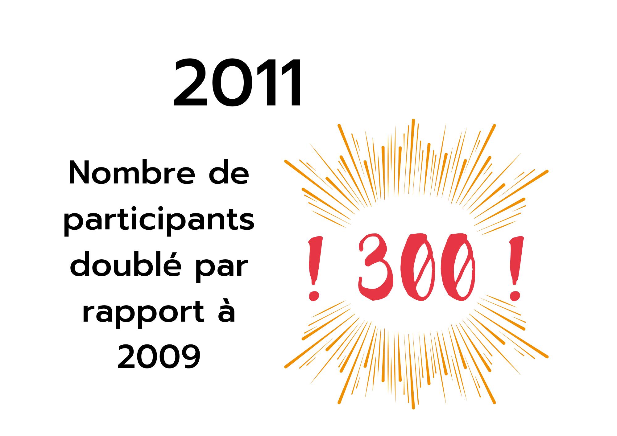 Site web Europod Histoire en français (7)